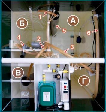 Схема устройства Юнилос Астра 5